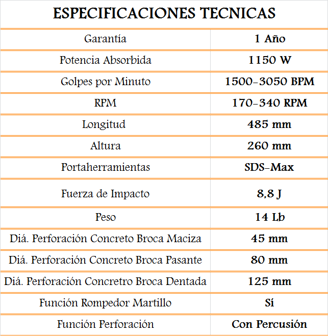 media wysiwyg Bosch Rotomartillos 5 40de Tornillos del Sur Importaciones