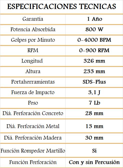 media wysiwyg Bosch Rotomartillos Rotomartillo GBH 3 28DRE 3 28dre Tornillos del Sur Importaciones