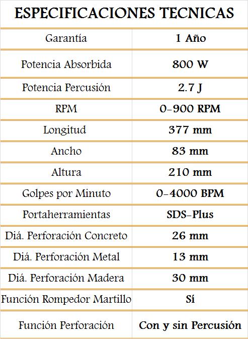 media wysiwyg Bosch Rotomartillos Rotomartillos GBH 2 24 D Bosch GBH 2 26 DRE Tornillos del Sur Importaciones